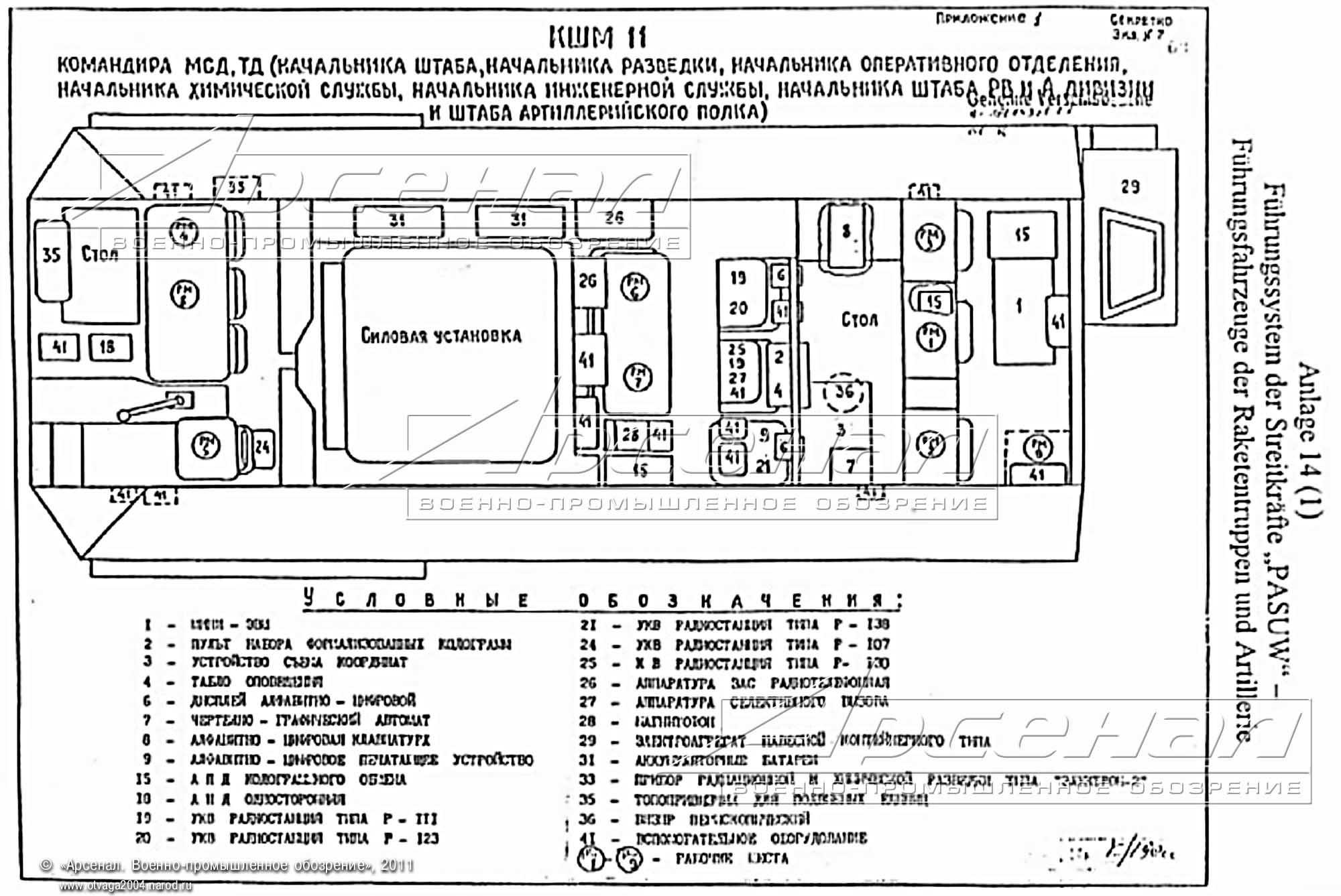 Интересный исторический документ: советская рукописная схема КШМ комплекса «Маневр», использовавшаяся как руководство в Национальной народной армии ГДР