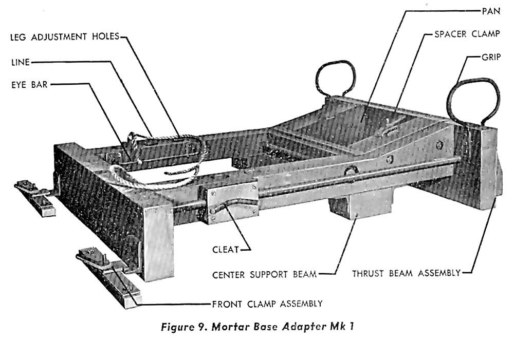 Опорная платформа Mk.1