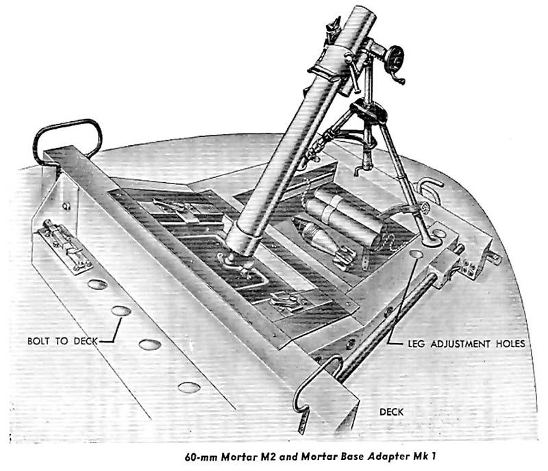 Миномет М2 на опорной платформе Mk.1