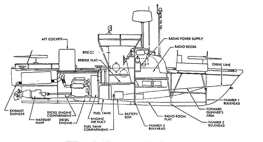 Катер PBR Mk.II