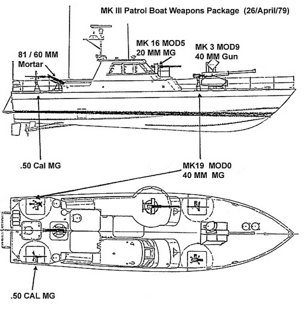 Сторожевой катер РВ Mk.III