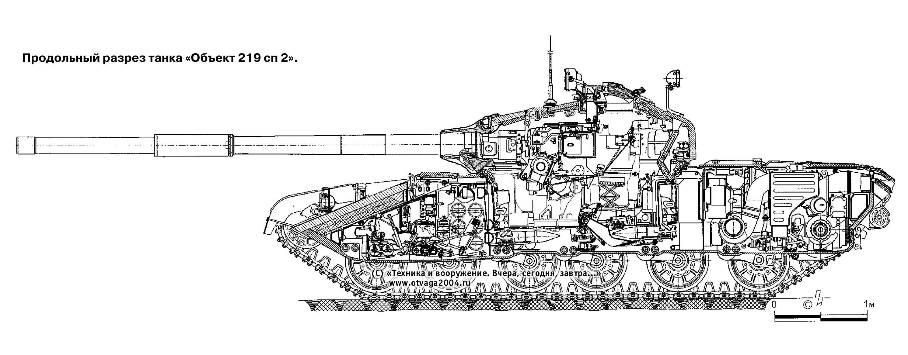 Продольный разрез танка «Объект 219 сп 2»