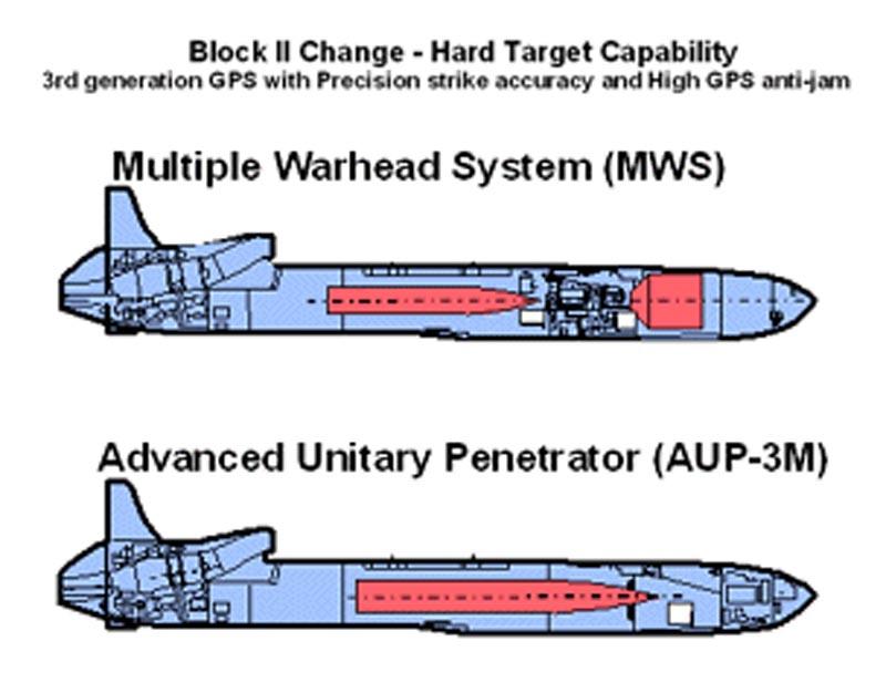 Крылатая ракета воздушного базирования AGM-86D и схема размещения в ней вариантов ББЧ