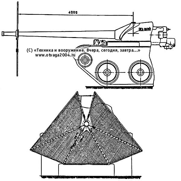 Схема установки комплексной противокумулятивной экранной защиты ЗЭТ-1