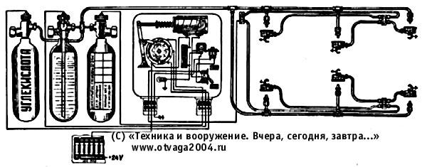Схема автоматической системы ППО танка Т-10