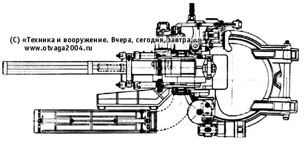 Шестиствольный зенитный пулемет с антенным устройством, блоком передатчика, приемником и преобразователем азимута комплекса активной противоракетной защиты «Оплот-МО»