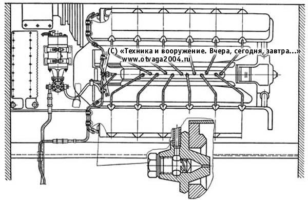 Установка системы ТДА в танке Т-62. Крупным планом показана форсунка системы ТДА, устанавливавшаяся в выпускных коллекторах двигателя