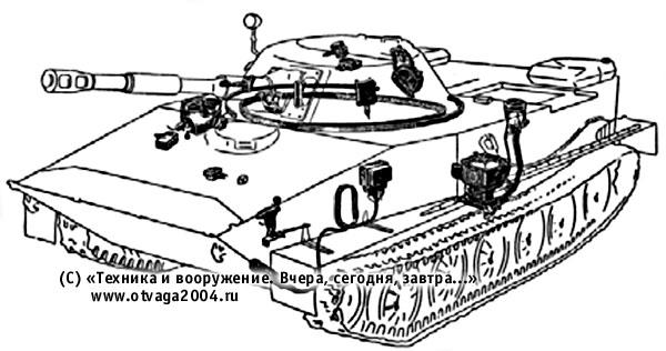 Размещение оборудования системы противоатомной защиты в танке ПТ-76Б