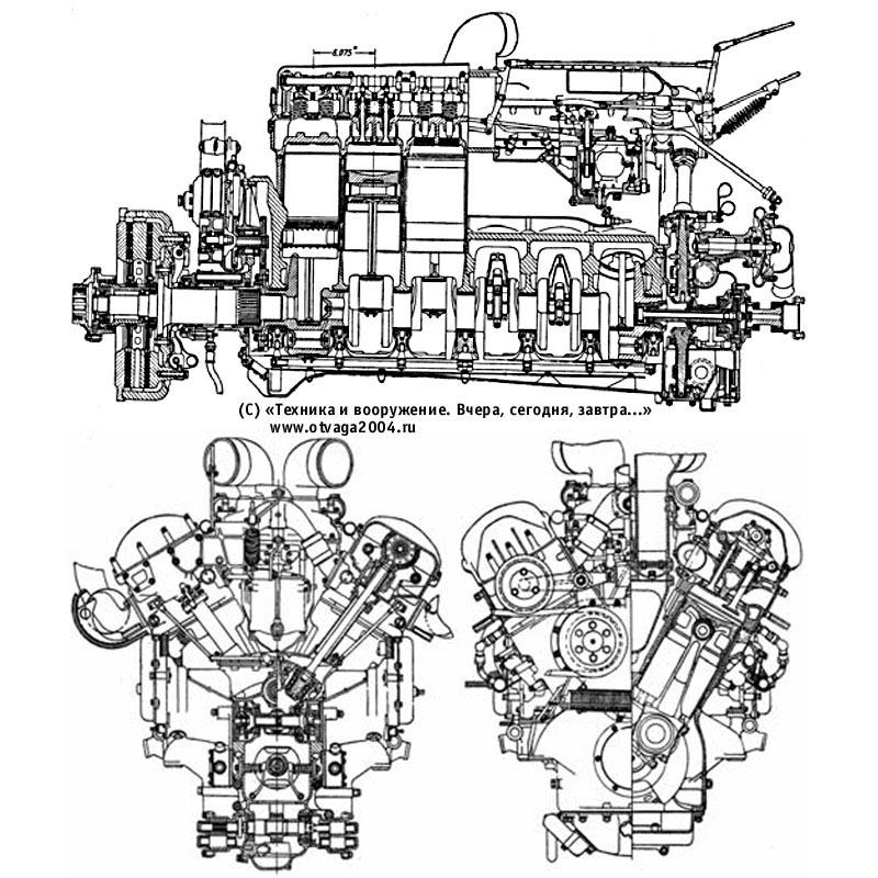 Продольный и поперечные разрезы двигателя «Метеор»