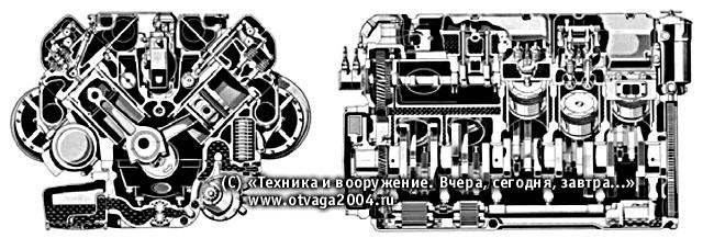 Продольный и поперечный разрезы дизеля «Даймлер-Бенц» МВ-838СаМ-500