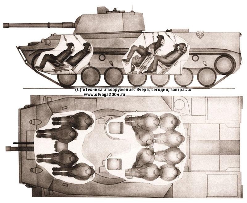 расположение боевого расчета на универсал ьных сиденьях при десантировании