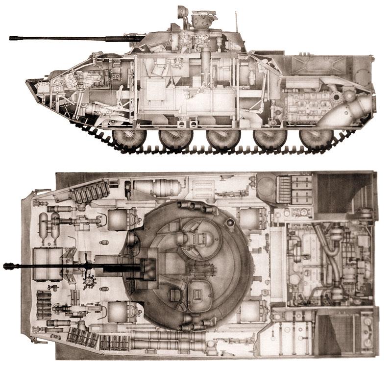Компоновка боевой машины десанта БМД-3