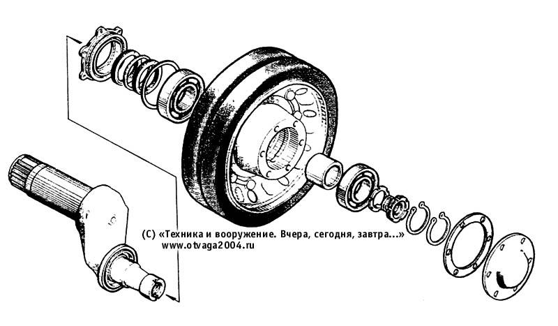 Конструкция опорного катка и балансира