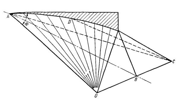 Поверхность сжатия, образованная волной Прандтля-Майера