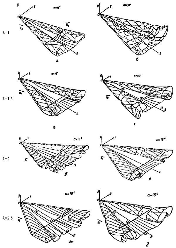 Рис. 13. Вихревая структура около крыльев разного удлинения на различных углах атаки