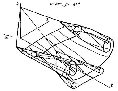 Рис. 24. Совместная вихревая система крыла и стабилизатора