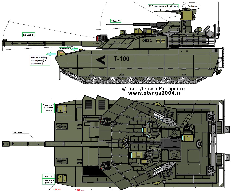 Рис 1.Внешний вид танка Т-100-140. Передняя проекция дана в сравнении с Т-80УД