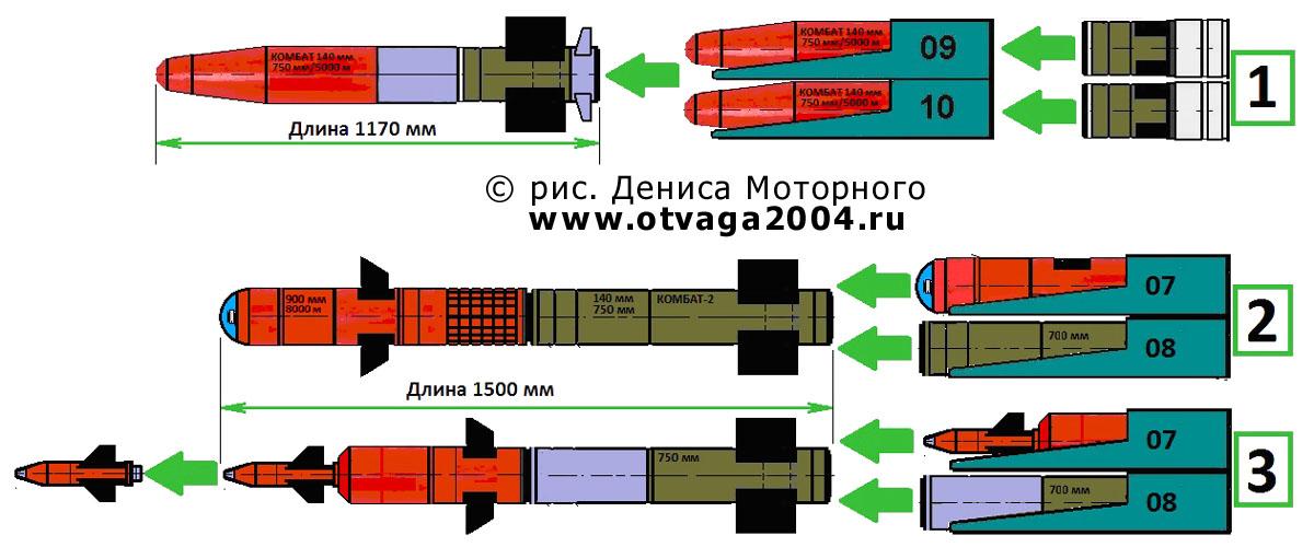 Рис.4. Танковые управляемые ракеты танка Т-100-140 в походном и боевом положении