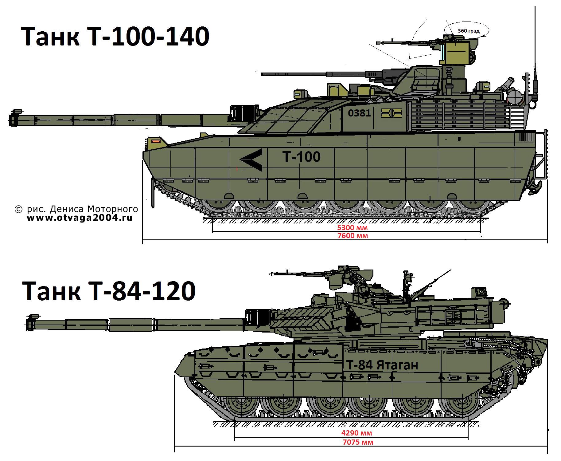 Рис. 6. Сравнительные боковые проекции танков Т-100-140 и Т-84-120