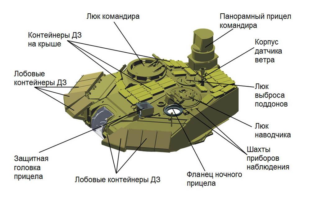 Вариант башни сварной конструкции для танка Т-90СА, ставший впоследствии прототипом башни для перспективного танка – дальнейшего развития машин семейства Т-90