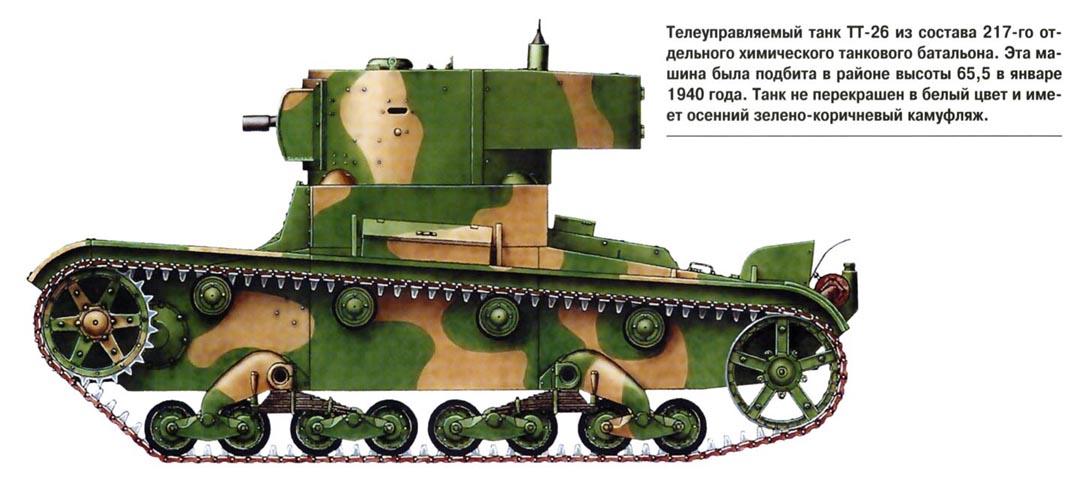 Телеуправляемый танк ТТ-26 из состава 217-го отдельного химического танкового батальона. Эта машина была подбита в районе высоты 65,5 в январе 1940 года. Танк не перекрашен в белый цвет и имеет осенний зелено-коричневый камуфляж
