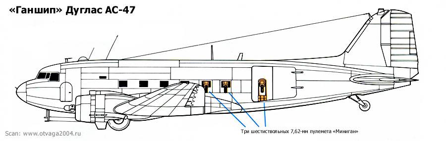 otvaga2004_gunship_ac47_draw1