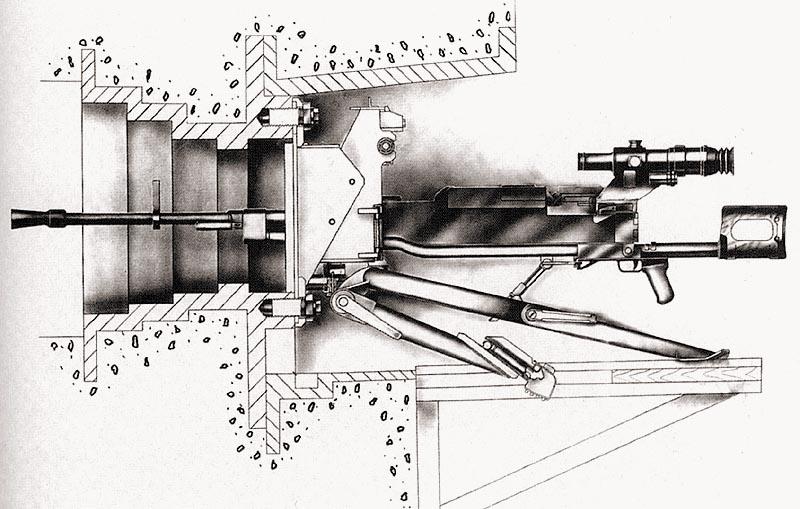 12,7-мм крупнокалиберный пулемет НСВС «Утес» на станке-треноге 6Т7, смонтированный в долговременном оборонительном сооружении на специальной установки 6У10