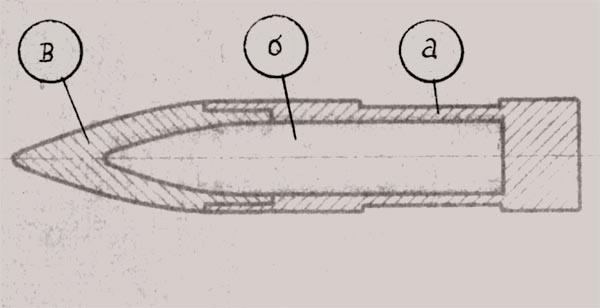 Схема спецпули: а – железная оболочка, б – победитовый сердечник, в – железный наконечник. Длина пули – 36,9–37,7 мм, диаметр пули – 7,87–7,92 мм, масса пули – 14,0–14,8 г