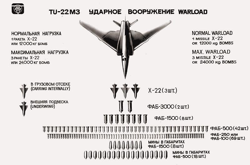 Картинки по запросу otvaga2004_tu22m3_08