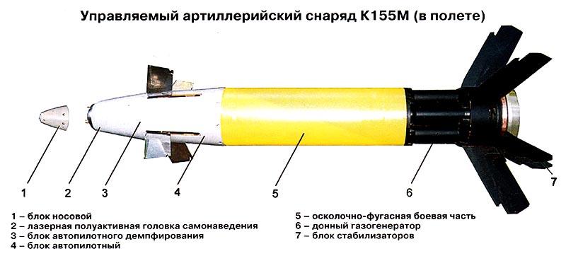 http://otvaga2004.ru/wp-content/uploads/2014/10/otvaga2004_krasnopol-m2_01.jpg