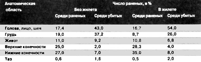 http://otvaga2004.ru/wp-content/uploads/2015/10/otvaga2004_bronik_tab.jpg
