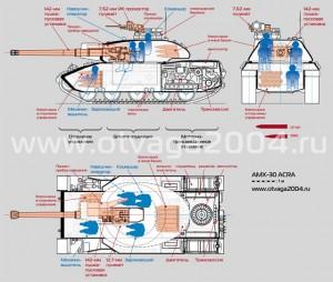 http://otvaga2004.ru/wp-content/uploads/2019/05/otvaga2004_amx30acra_draw1--300x254.jpg