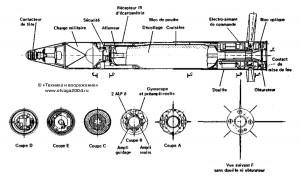 http://otvaga2004.ru/wp-content/uploads/2019/05/otvaga2004_amx30acra_missile_draw2-300x177.jpg
